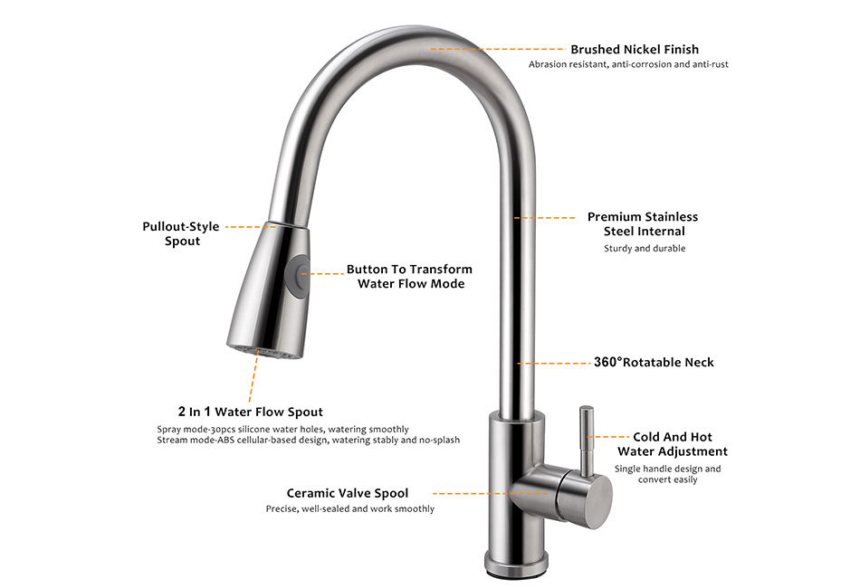 Brushed Nickel Kitchen Sink Faucet Pull Out Sprayer Single Hole Mixer Tap 710185490410 Ebay