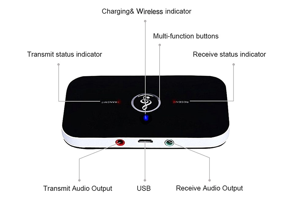 2 in1 3 5mm wireless aux audio transmitter  u0026 receiver adapter a2dp stereo music